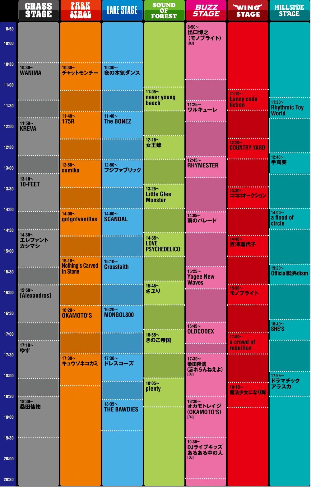 SCANDAL @ ROCK IN JAPAN FESTIVAL 2017 0806